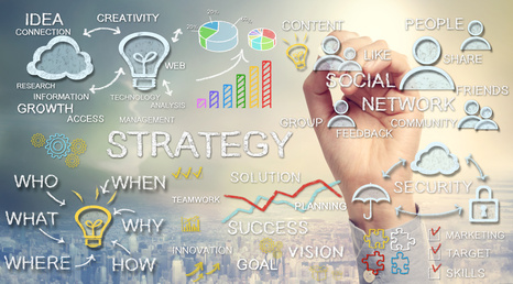 business strategy planning